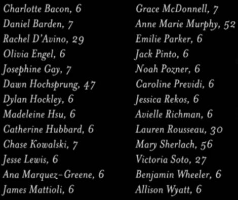 Those killed at Sandy Hook Elementary