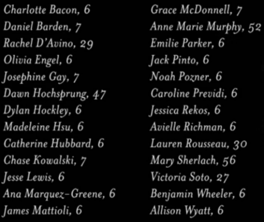 Those killed at Sandy Hook Elementary
