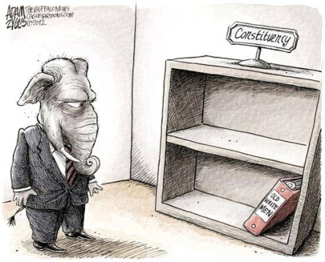 GOP-Constituency