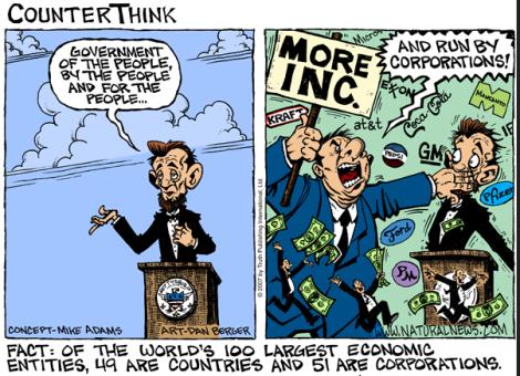 corporaterule